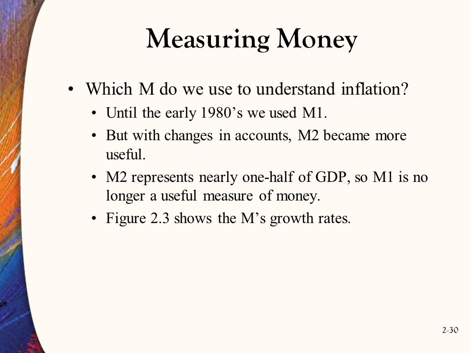 Measuring Money Which M do we use to understand inflation