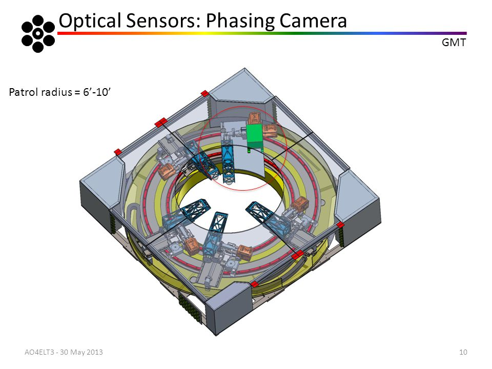 Optical Sensors: Phasing Camera