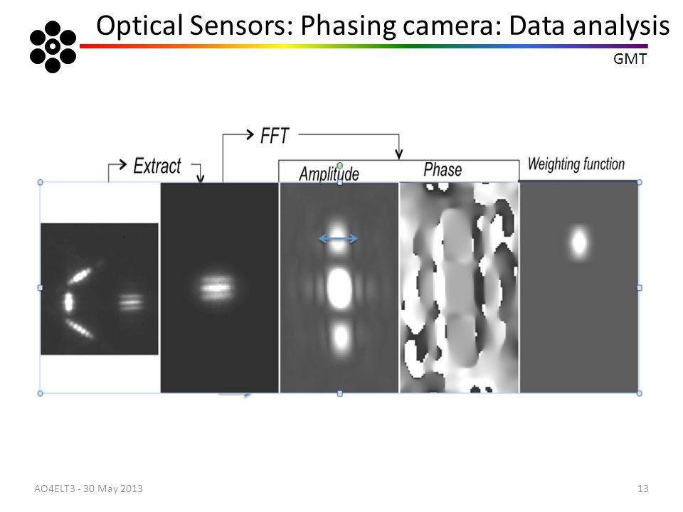 Optical Sensors: Phasing camera: Data analysis