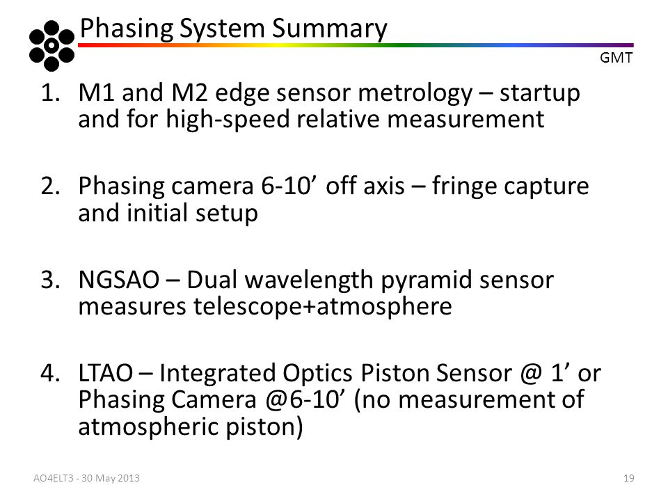 Phasing System Summary
