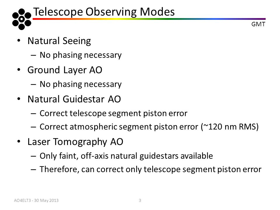 Telescope Observing Modes
