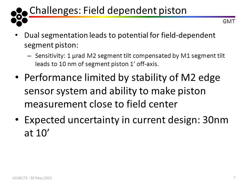 Challenges: Field dependent piston