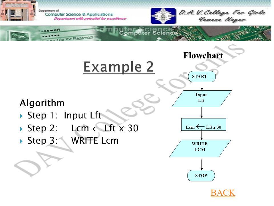 Example 2 Flowchart Algorithm Step 1: Input Lft Step 2: Lcm  Lft x 30