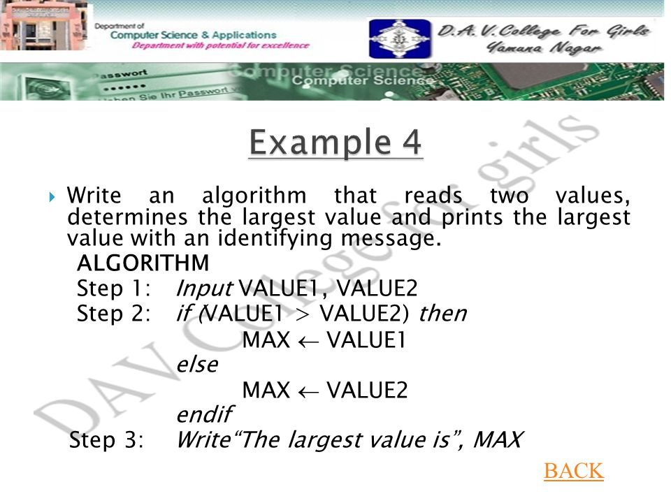Example 4 Write an algorithm that reads two values, determines the largest value and prints the largest value with an identifying message.