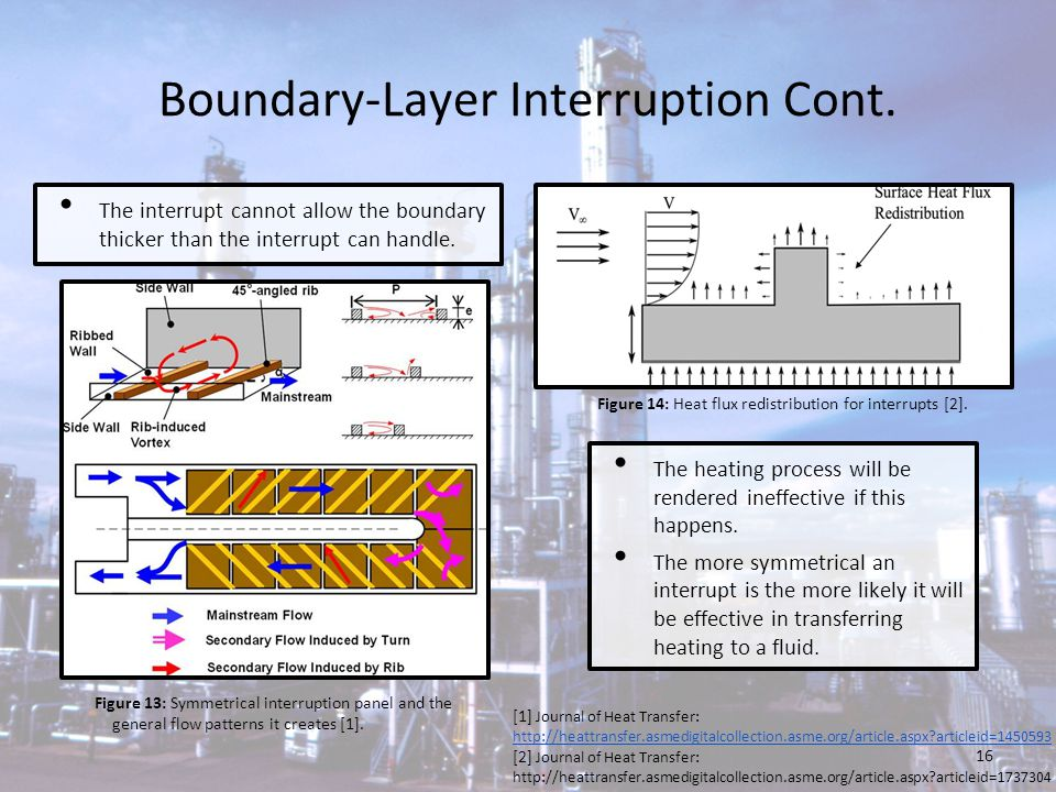 Boundary-Layer Interruption Cont.