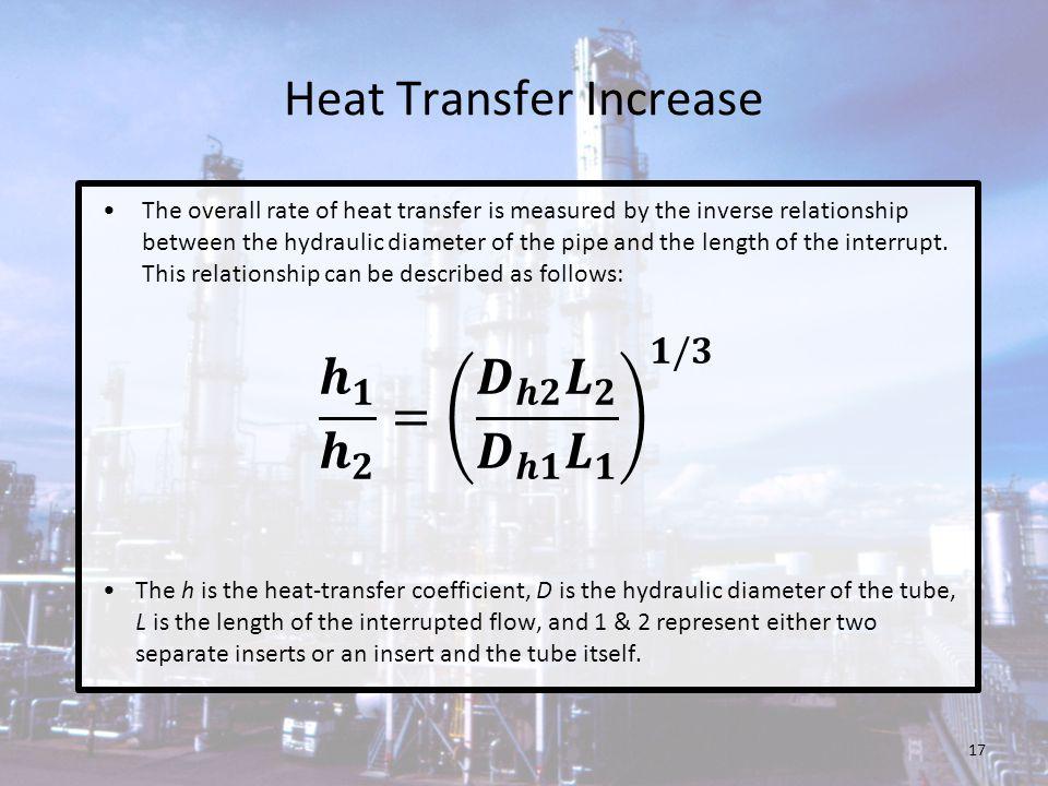 Heat Transfer Increase
