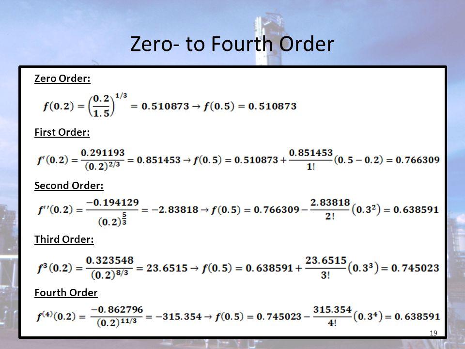 Zero- to Fourth Order Zero Order: First Order: Second Order: