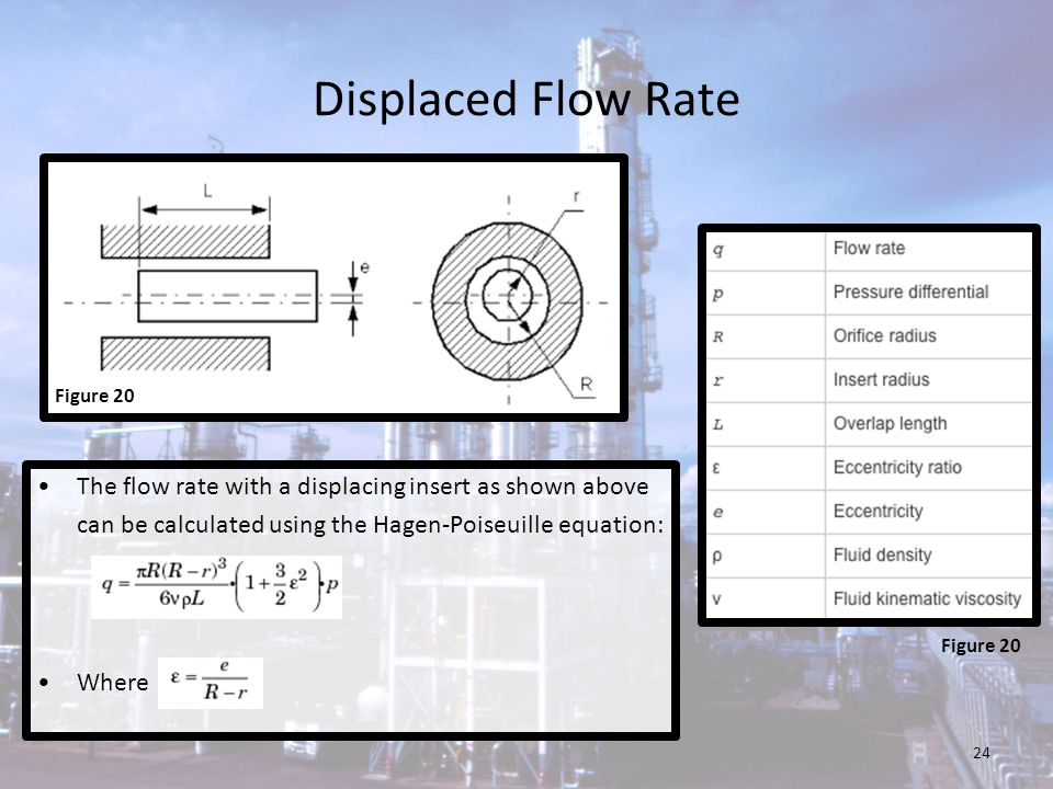 Displaced Flow Rate Figure 20. The flow rate with a displacing insert as shown above. can be calculated using the Hagen-Poiseuille equation: