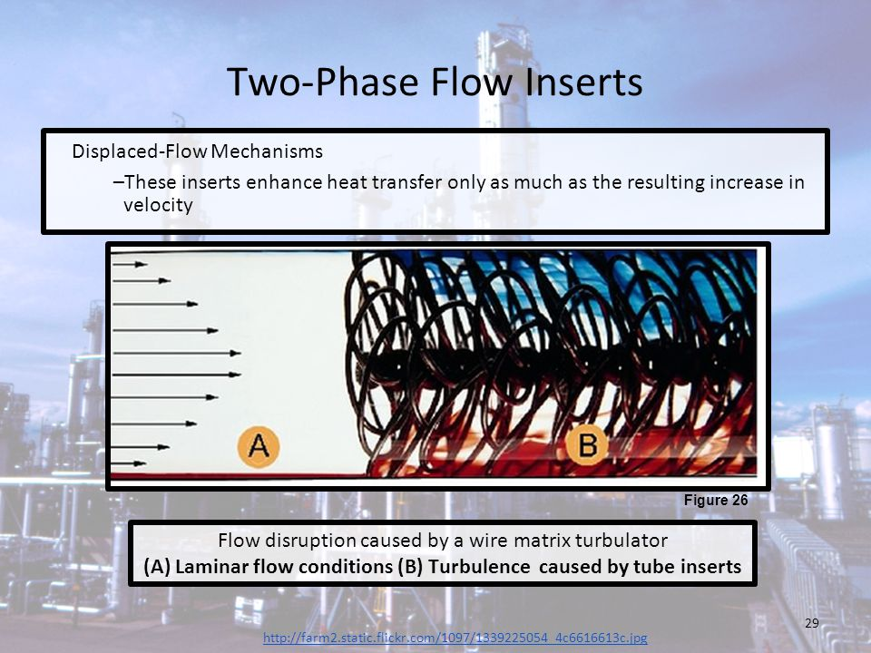Two-Phase Flow Inserts