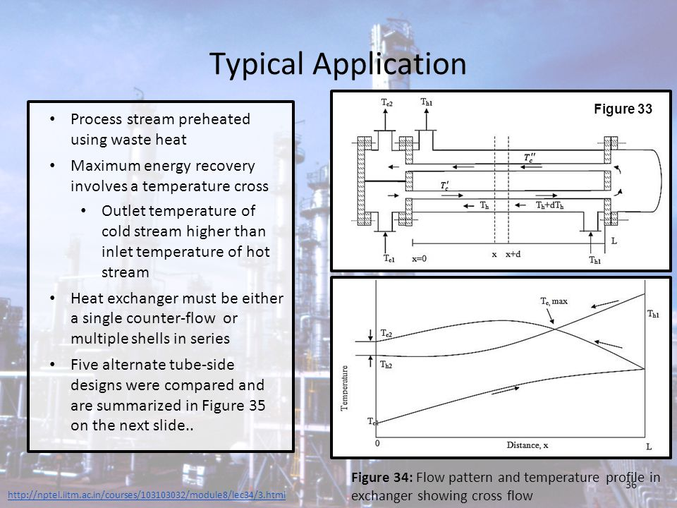 Typical Application Process stream preheated using waste heat