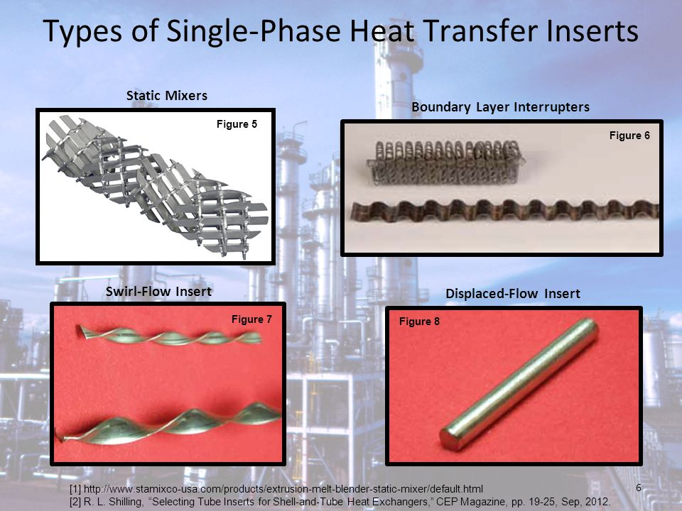 Types of Single-Phase Heat Transfer Inserts