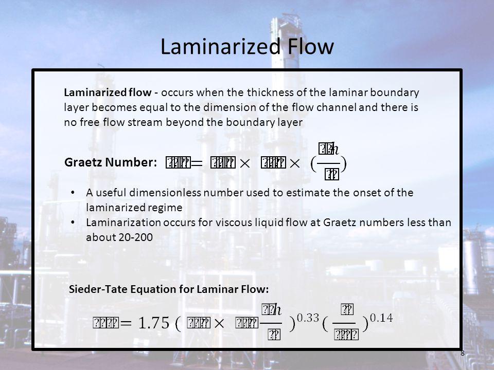Laminarized Flow Graetz Number: