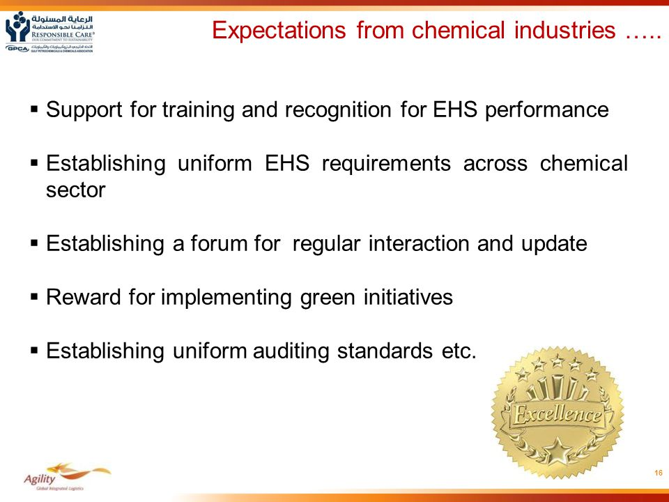 Expectations from chemical industries …..