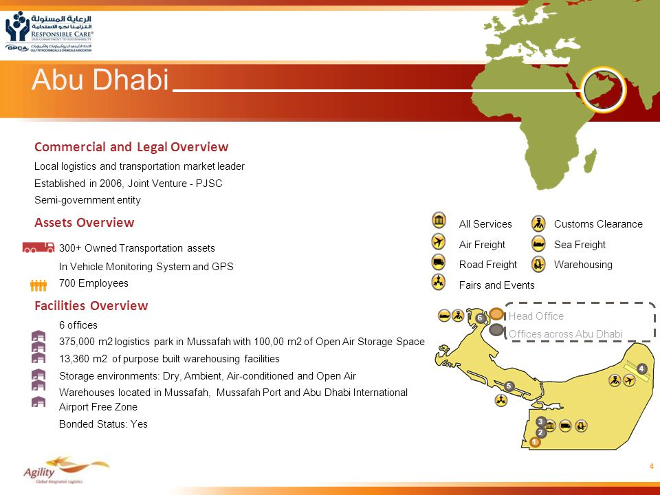 Abu Dhabi Commercial and Legal Overview Assets Overview