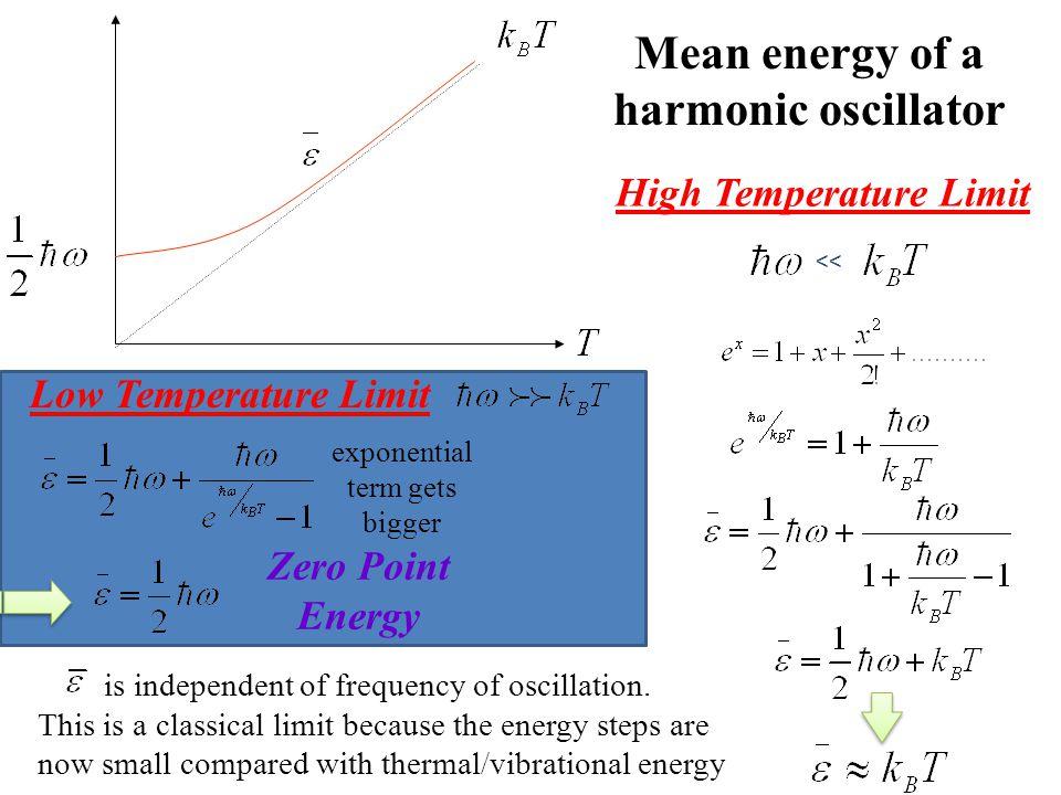Mean energy of a harmonic oscillator High Temperature Limit