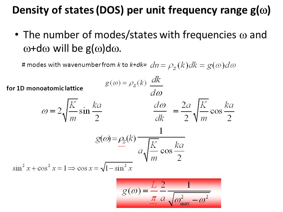 Density of states (DOS) per unit frequency range g()