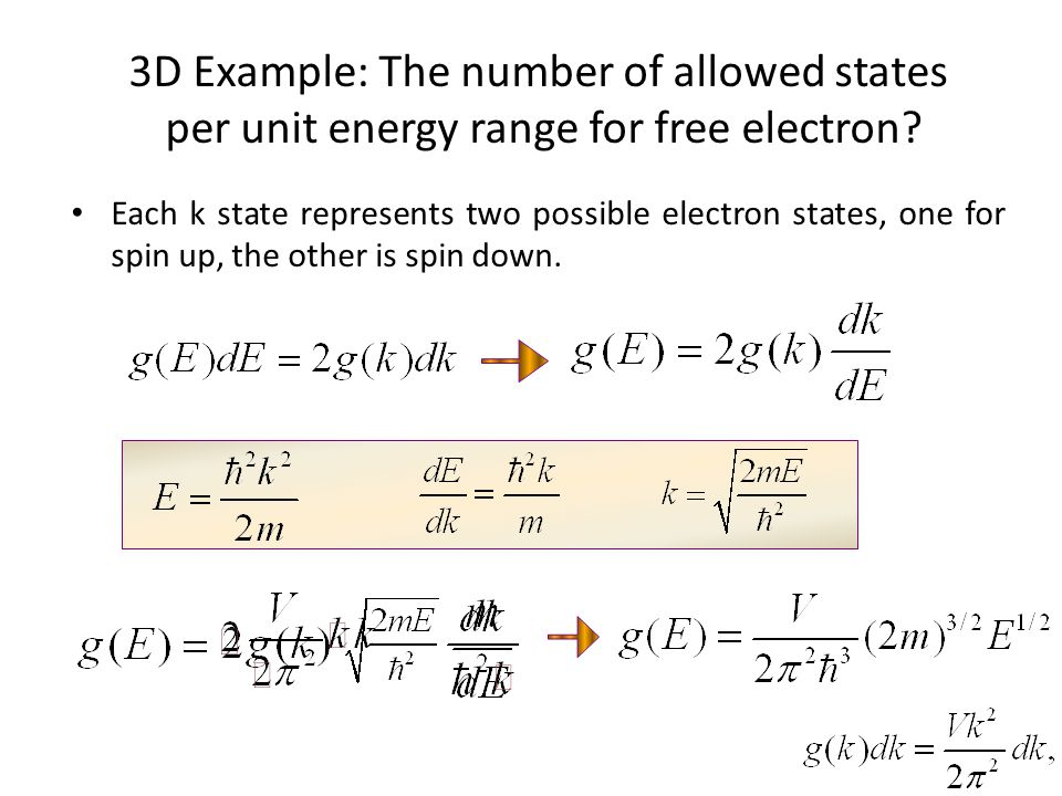 3D Example: The number of allowed states per unit energy range for free electron