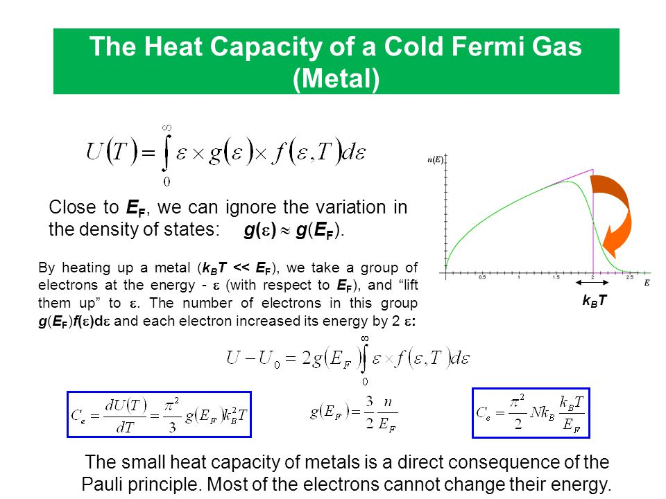 The Heat Capacity of a Cold Fermi Gas (Metal)