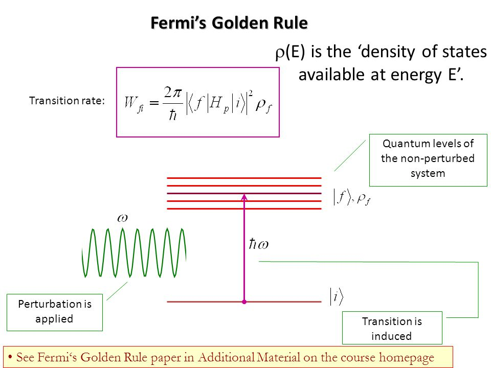 r(E) is the 'density of states available at energy E'.