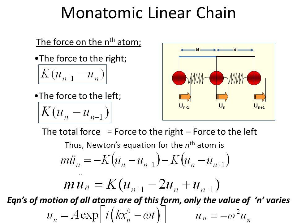 Monatomic Linear Chain