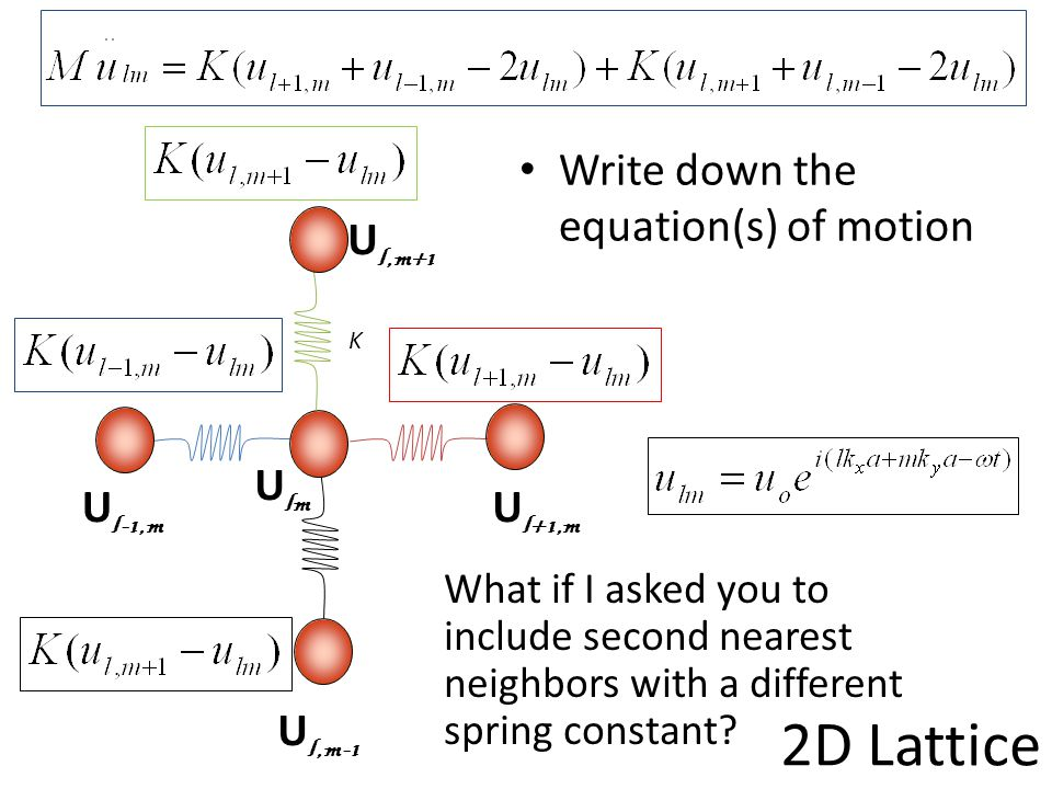 2D Lattice Write down the equation(s) of motion Ul,m+1 Ulm Ul-1,m