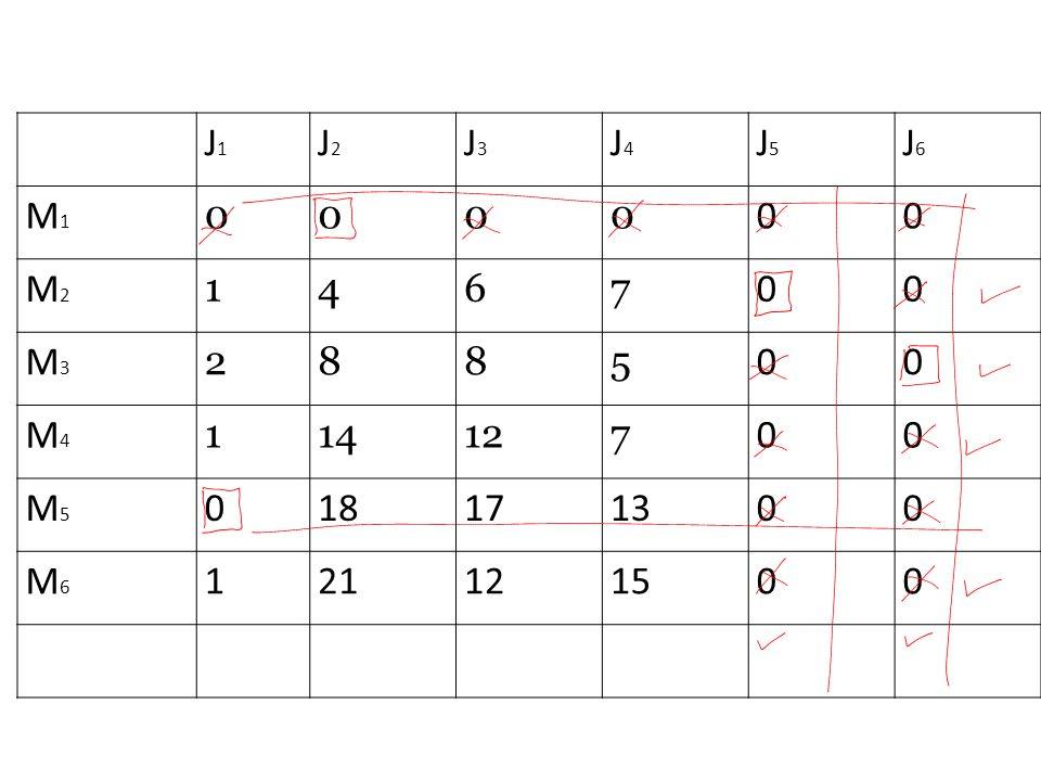 J1 J2 J3 J4 J5 J6 M1 M2 1 4 6 7 M3 2 8 5 M4 14 12 M5 18 17 13 M6 21 15