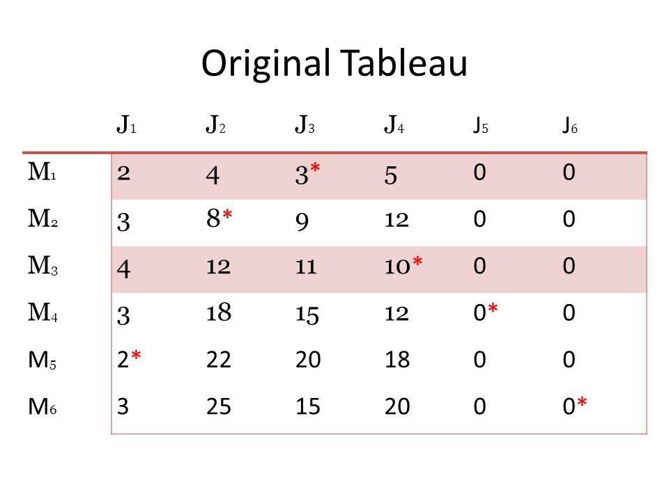 Original Tableau J1 J2 J3 J4 J5 J6 M1 2 4 3* 5 M2 3 8* 9 12 M3 11 10*