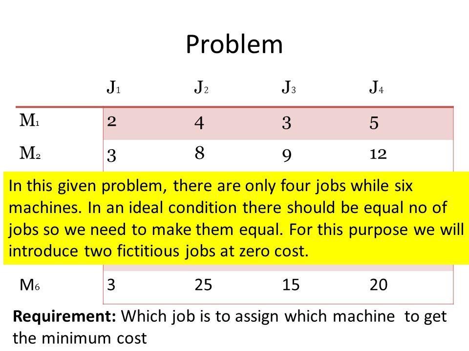Problem J1. J2. J3. J4. M1. 2. 4. 3. 5. M2. 8. 9. 12. M3. 11. 10. M4. 18. 15. M5.
