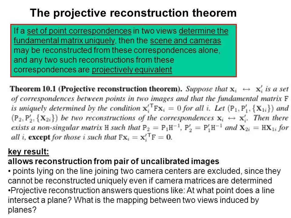 The projective reconstruction theorem