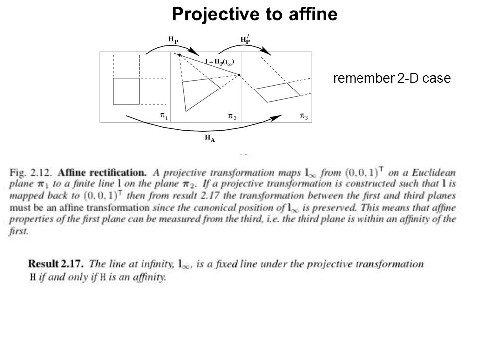 Projective to affine remember 2-D case