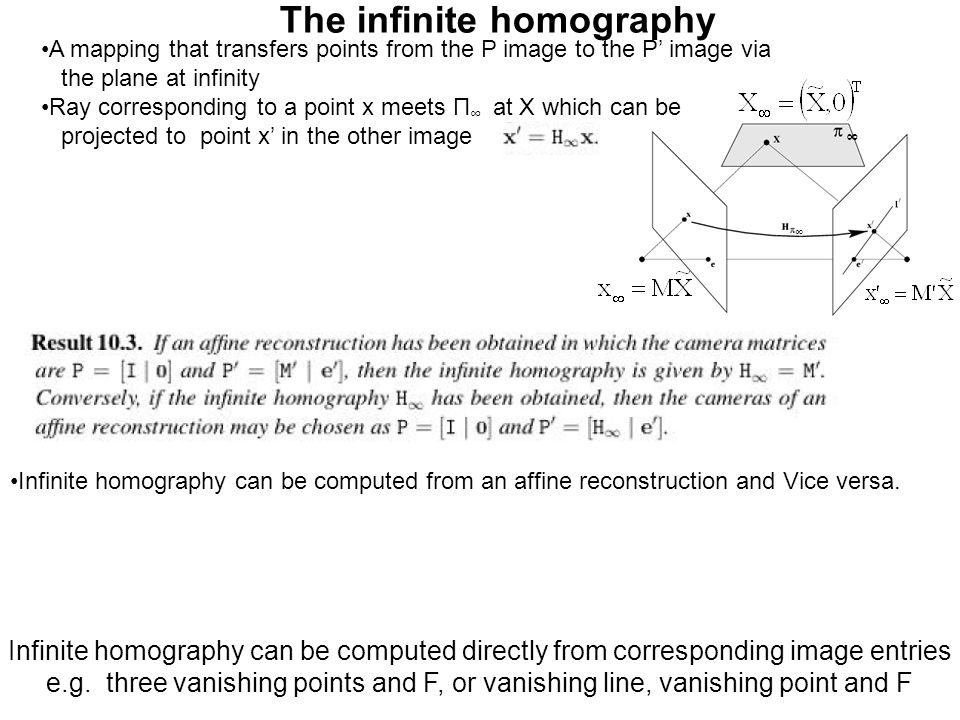 The infinite homography