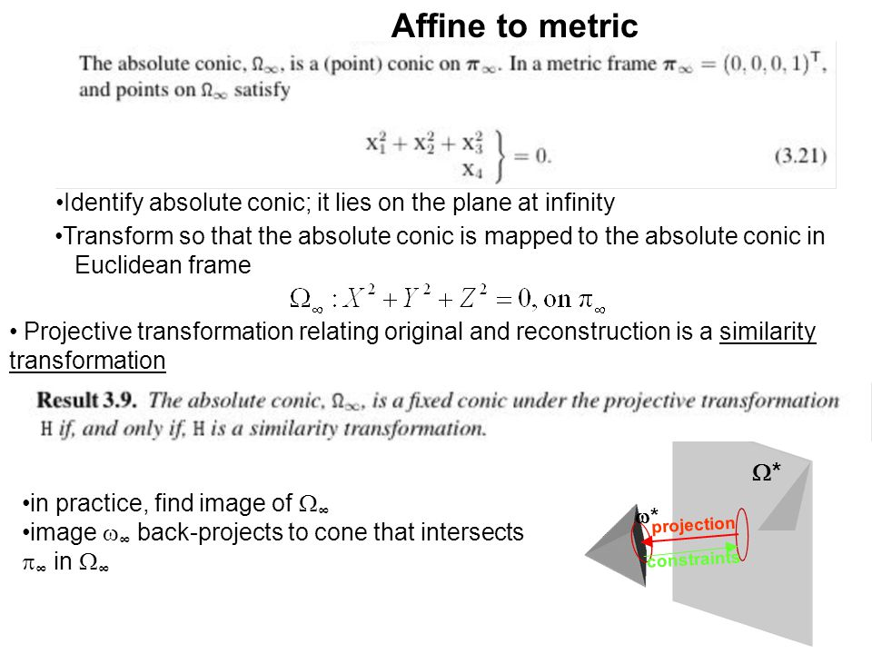 Identify absolute conic; it lies on the plane at infinity