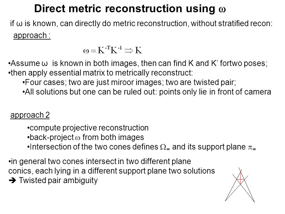 Direct metric reconstruction using w