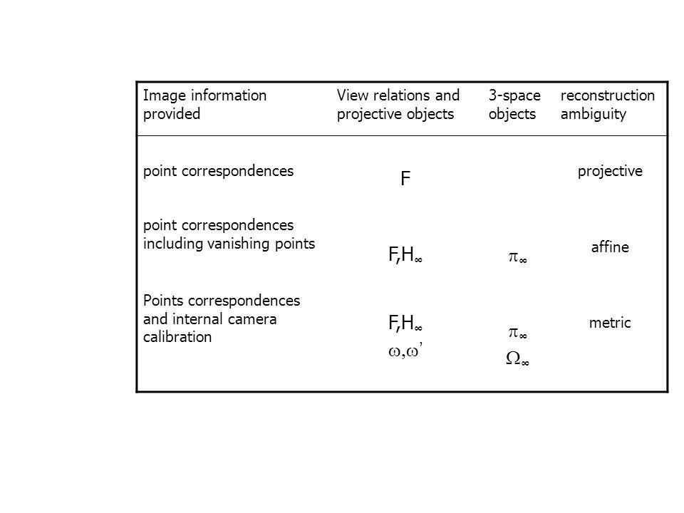 F F,H∞ p∞ w,w' W∞ Image information provided