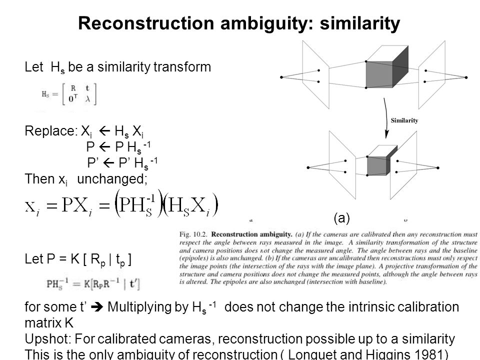 Reconstruction ambiguity: similarity