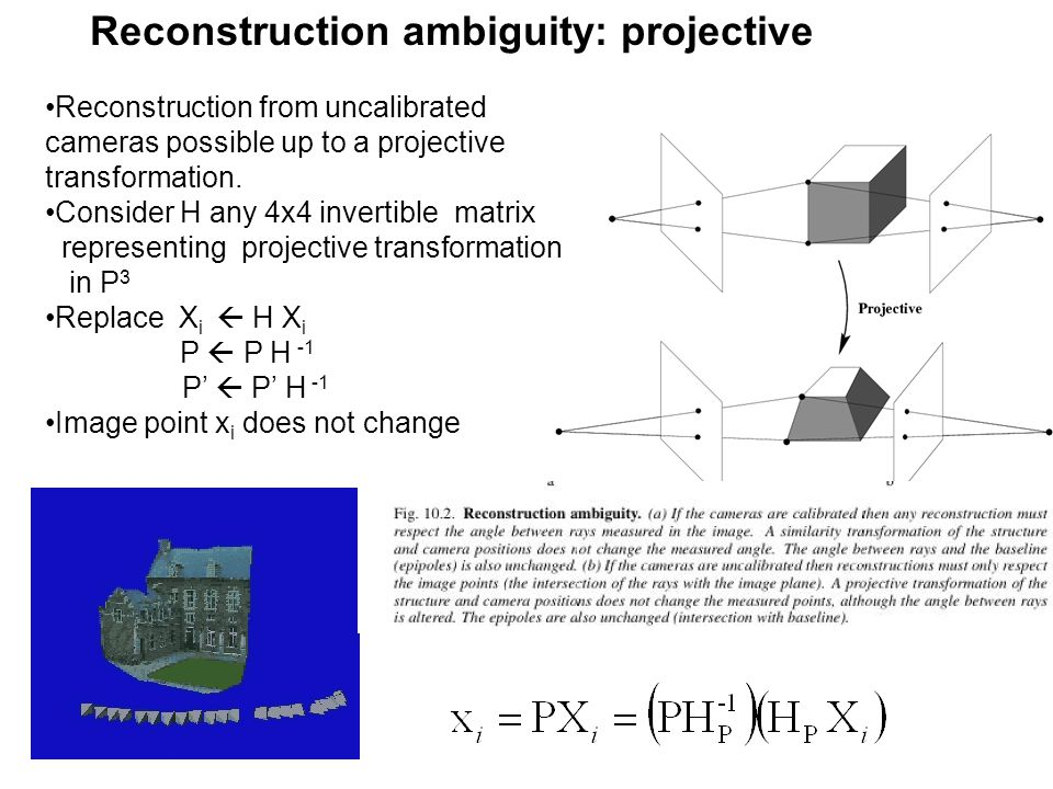 Reconstruction ambiguity: projective