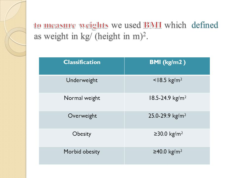 to measure weights we used BMI which defined as weight in kg/ (height in m)2.
