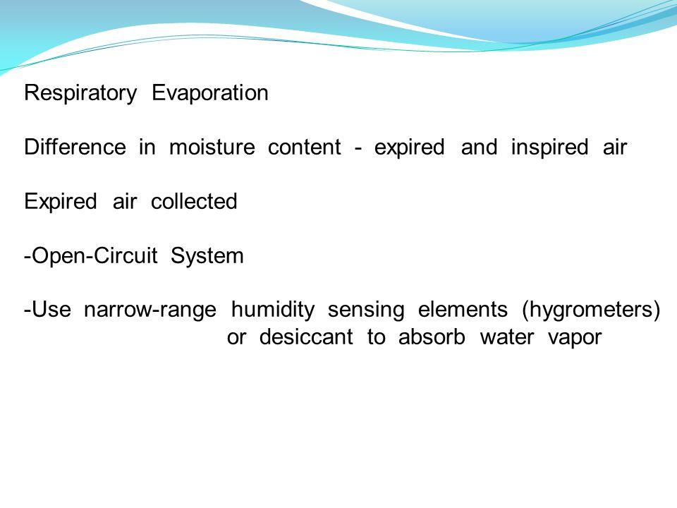 Respiratory Evaporation