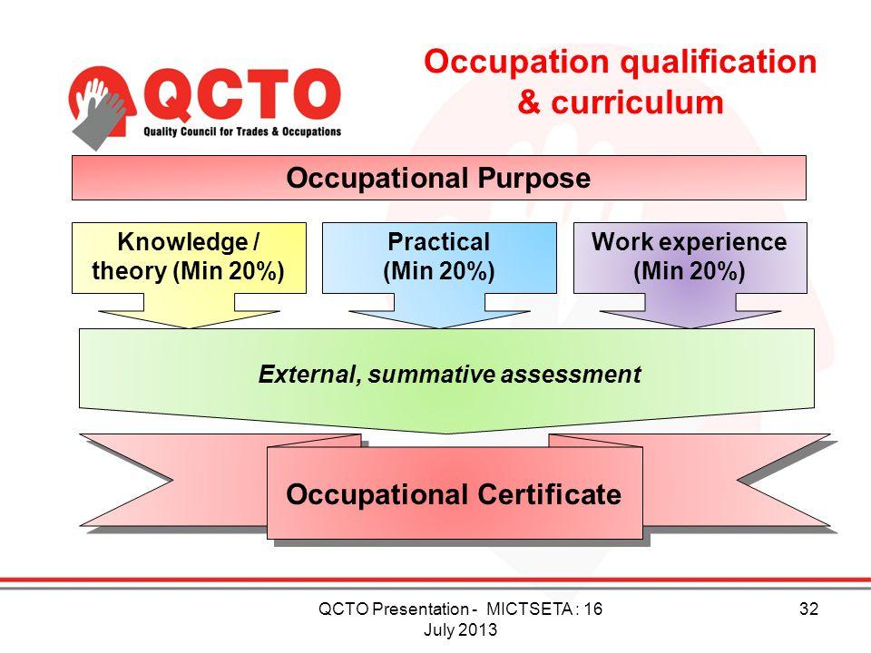 Occupation qualification & curriculum