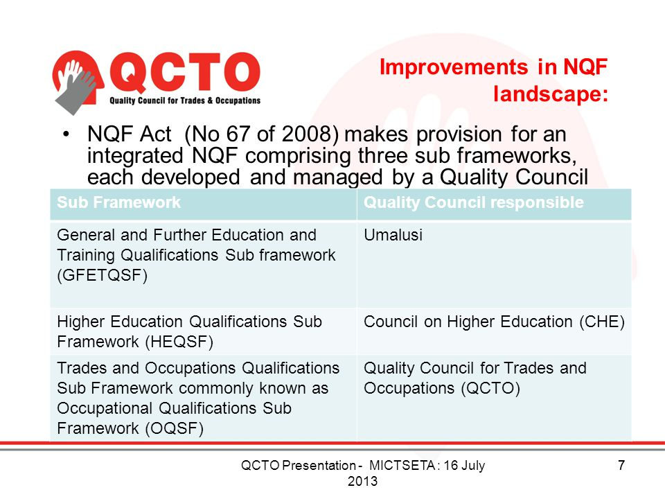 Improvements in NQF landscape: