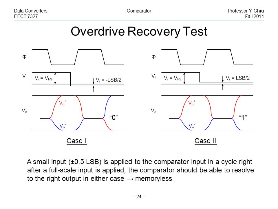 Overdrive Recovery Test