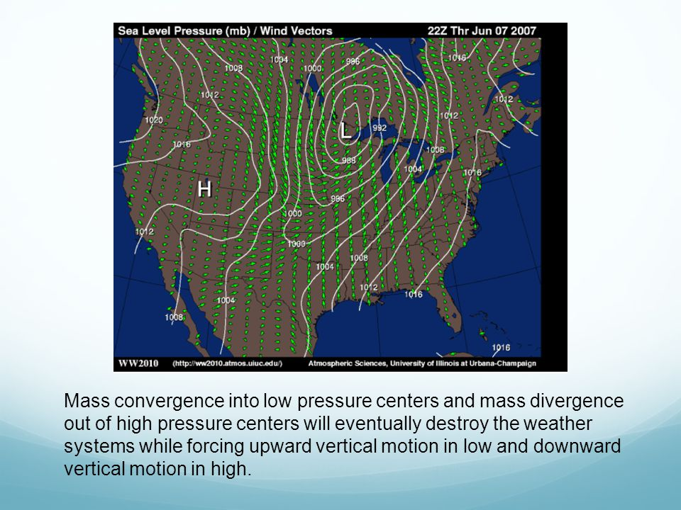 Mass convergence into low pressure centers and mass divergence out of high pressure centers will eventually destroy the weather systems while forcing upward vertical motion in low and downward vertical motion in high.