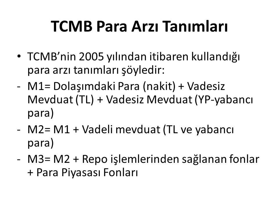 TCMB Para Arzı Tanımları