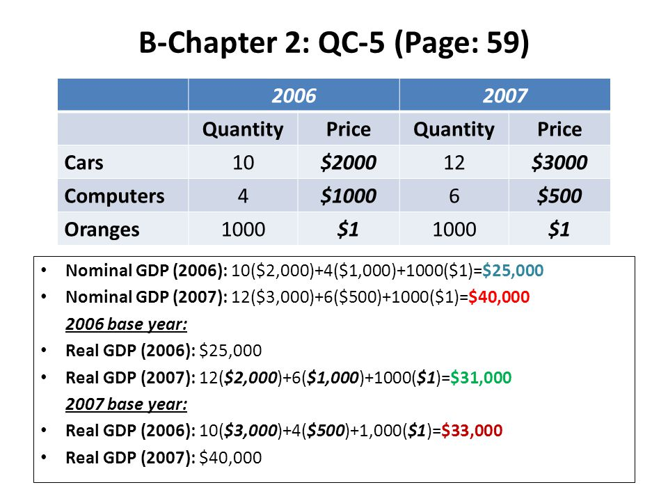 B-Chapter 2: QC-5 (Page: 59)