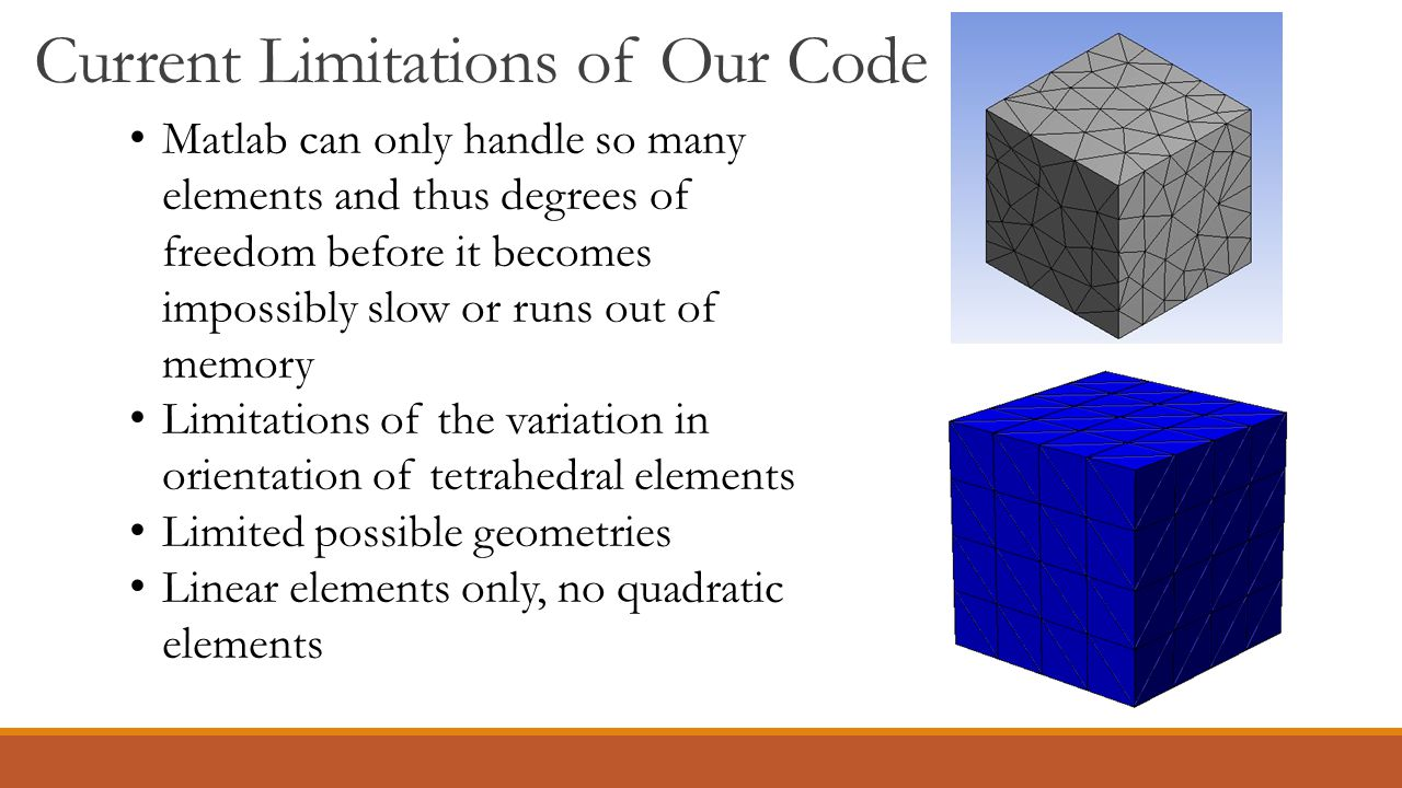 Current Limitations of Our Code