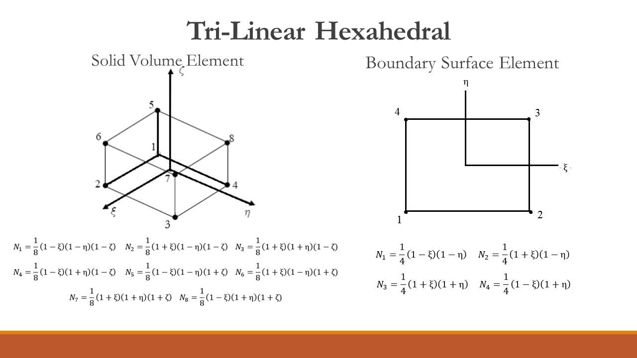 Tri-Linear Hexahedral