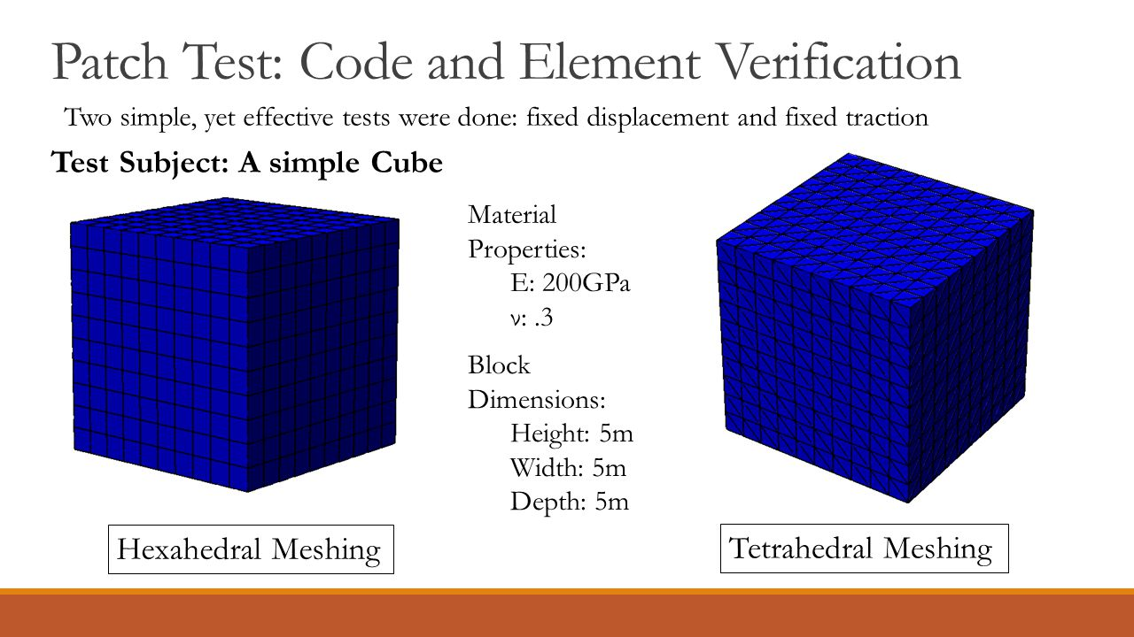 Patch Test: Code and Element Verification