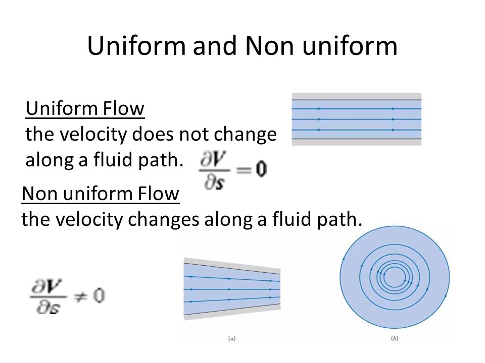 Uniform and Non uniform