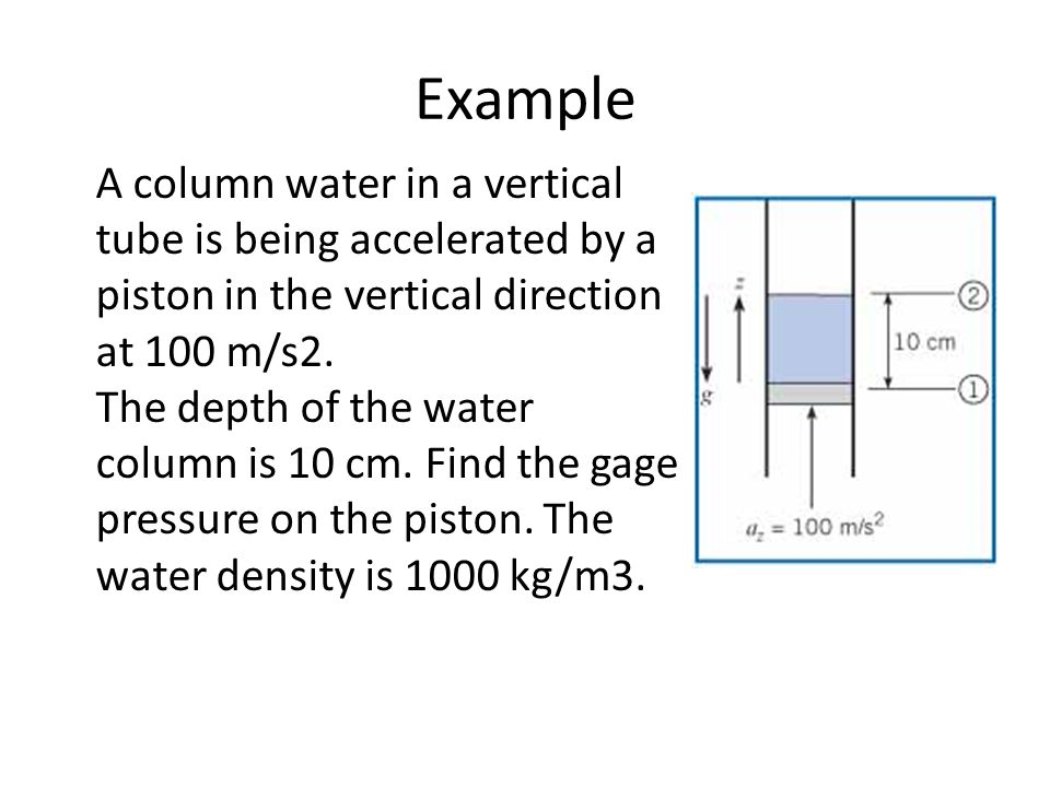 Example A column water in a vertical tube is being accelerated by a piston in the vertical direction at 100 m/s2.