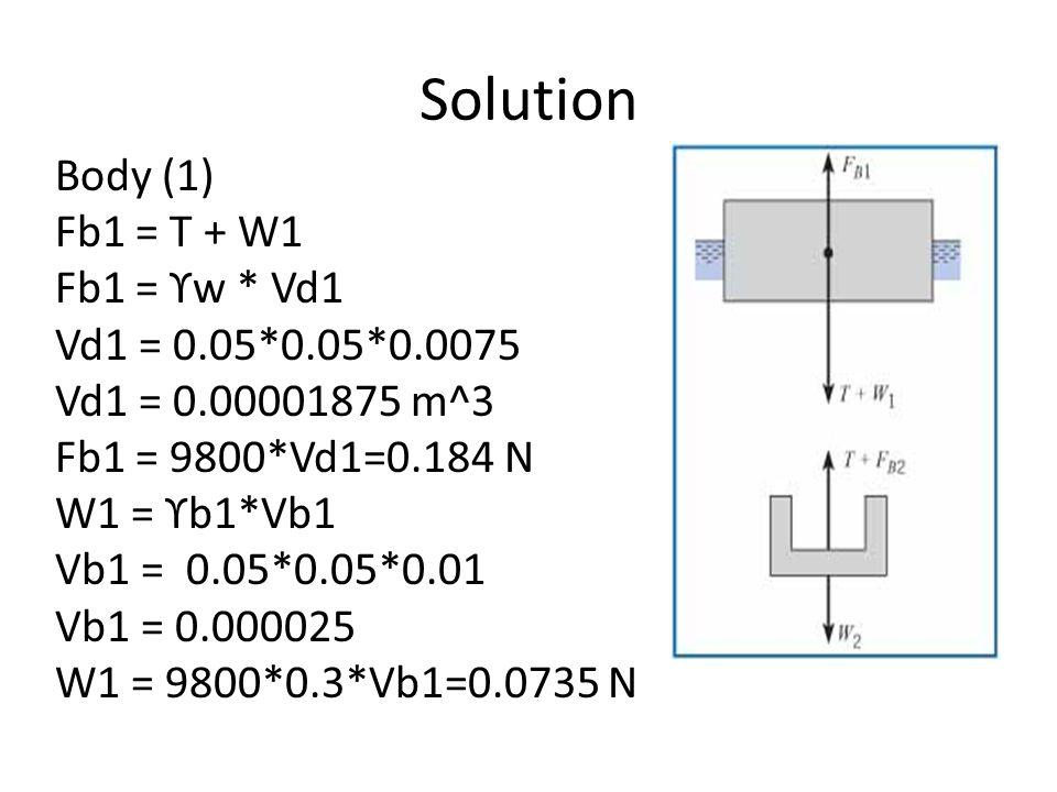 Solution Body (1) Fb1 = T + W1 Fb1 = ϒw * Vd1 Vd1 = 0.05*0.05*0.0075